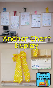 Chart Display Classroom Management Anchor Charts Kindergarten Anchor