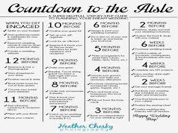 Printable Wedding Timeline Checklist Wedding Planning Checklist Template Luxury Printable Wedding