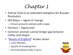 animal farm chapter outlines review main menu chapter 3 chapter 1 animal farm is an extended metaphor for russian revolution