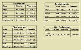 Bed Linen astonishing twin sheets size Double Bed Sheet Size In