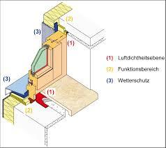 Fenstermontage In Wärmedämm Verbundsystemen Sichere Systeme Für Die