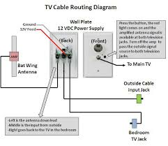 net open roads forum tech issues how to trace tv coax line this is pretty much how you should be wired up photos from google search