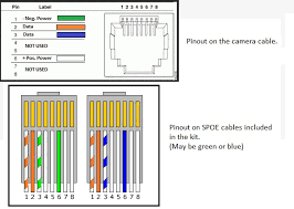 poe ip camera wiring diagram poe image wiring diagram zmodo knowledge base how to repair the cable on a simplified poe on poe ip camera
