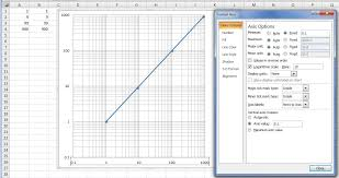 Logarithmic Chart Excel How To Plot Data In Excel With Axes Using Logarithmic