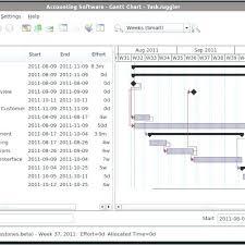Chore Software Allowance Chart Template Blank Graph Chart Luxury Free Printable
