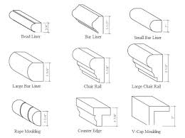 modern chair rail profiles. Chair Rail Molding Profiles . Modern N