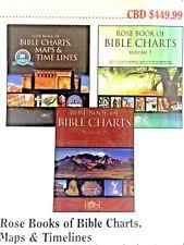 Rose Book Of Bible Charts Maps And Timelines Rose Book Of Charts Maps Time Lines Volumes 1 2 And 3