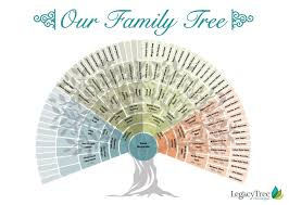 Free Family History Chart Now Included With Your Project Legacy Tree
