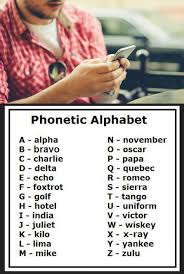 A spelling alphabet is also often called a phonetic alphabet, especially by amateur radio enthusiasts. This Person Received A Mysterious Voicemail With Strange Military Codes Internet Conspiracies Ensue Techeblog