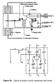 refrigerator oil pressure failure switch refrigerator wiring diagram provided the switch oil failure