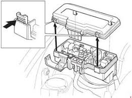 1999 2003 honda odyssey (ra6 ra9) fuse box diagram fuse diagram 2003 honda odyssey fuse box location at 2003 Honday Odyssey Fuse Box