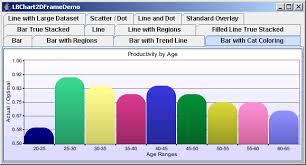 Cat Color Chart Chart2d Bar Chart With Cat Color Bar Chart Chart Java