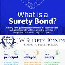 surety bond form what is a surety bond a complete guide jw surety bonds