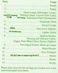 fuse mapcar wiring diagram page 60 1996 suzuki geo tracker fuse box map