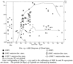 Galaxies Free Full Text The Complex Upper Hr Diagram Html