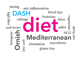 Lower Your High Blood Pressure With The Dash Diet Plan