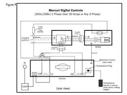 240 volt wiring diagram heaters wiring diagram Honeywell S8610u Wiring Diagram june 2017 circuit wiring schematic Wiring-Diagram Honeywell S8610U3009