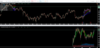 source trading view
