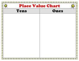 Place Value Chart Poster Or Work Mat Ones And Tens