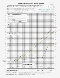 Baby Weight Increase Chart Preg Weight Gain Chart Normal