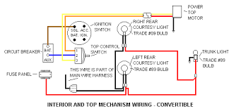 auto ac wiring diagram auto wiring diagrams online automotive air con wiring diagram automotive image