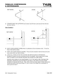 tyler rack installation manual