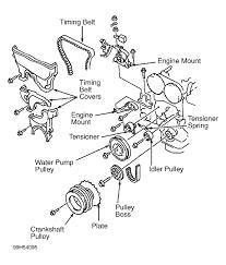 2003 Mazda Protege5 Check Engine Light F158316 Mazda Protege Engine Internals Diagram Wiring