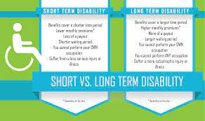 In new york, underwritten by. Short Term And Long Term Disability Comparison