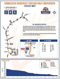 Tucson Elevation Chart Half Marathon Tucson Marathon