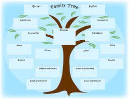 Family Tree Builder For Mac Family Tree Builder Online