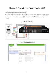 hdmi qam encoder modulator figure 15 browse button 31