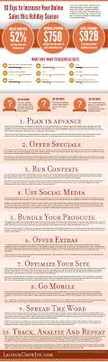 online sales business plan great sales plan summary business to increase template retail simple