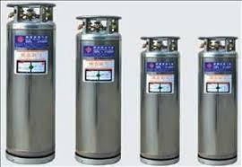 Chart Industries India Global Cryogenic Liquid Cylinders Market Growth Analysis