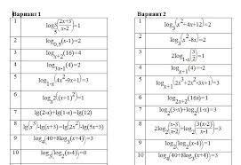 Контрольная работа по алгебре класс по теме Логарифмы  Контрольная работа по теме логарифмические уравнения 11 класс
