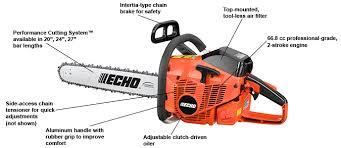 Echo Chainsaw Chain Chart Echo Cs 680 66 8cc Professional Use Chain Saw Echo Usa