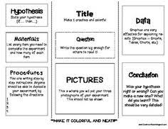 Science Fair Projects Layout Science Fair Board Layout Here Is A Second Example Of A Great