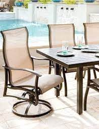 should you want patio furniture that s