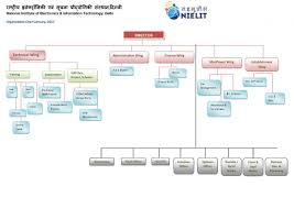 Organization Chart Government Of India National