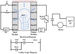 programmable logic controller block diagram info programmable logic controllers plc for industrial control wiring block