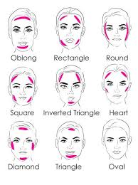 bronzer application for diffe face shapes