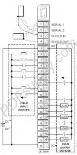 ic660bbd021 ge fanuc plc genius i o buy and sell or repair pdf our ic660bbd021 wiring diagram