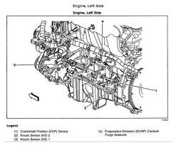 2004 ssr wiring diagram 2005 chevy ssr engine wiring diagram for car engine chevy optra 5 wiring diagram on 2005