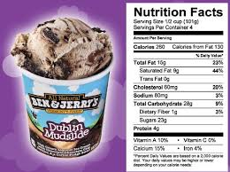 ben and jerry s nutrition facts