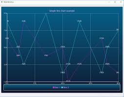 Qt5 Qtchart Draws A Line Chart Qlineseries Class