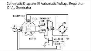 ac generator voltage regulator wiring diagram data wiring diagram blog ac generator voltage regulator wiring diagram wiring diagram data sdmo generator parts diagram ac generator internal