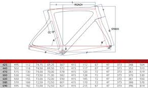 2019 Pinarello Gan K Disk 105 Road Bike