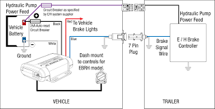 wiring diagram for trailer brake controller the wiring diagram electric trailer brakes wiring diagram nilza wiring diagram
