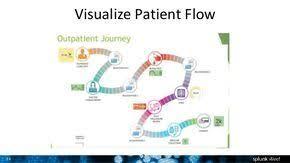 Image Result For Emergency Department Patient Flow Diagram