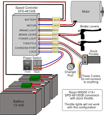 wiring upgraded controller for mx650 razor bike to have a throttle working lights the stock throttle would need to be replaced a thr 84 throttle here is an illustration showing how to wire it