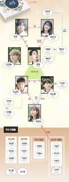 Extraordinary You Starring Sf9s Rowoon And Kim Hye Yoon